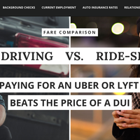 Ride Sharing Initiative